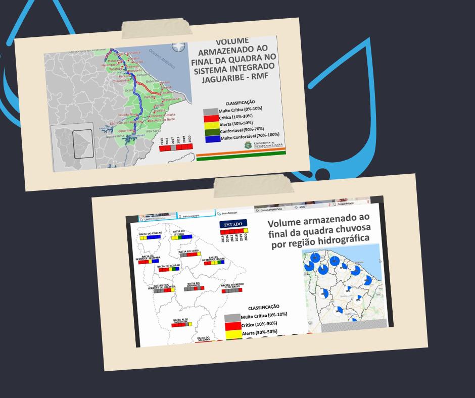 Reunião do Conerh discute classificação do nível de armazenamento de água
